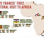 africa visit 150x150 - africa-visit-150x150