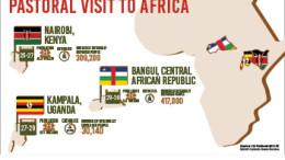 africa visit 260x146 - africa-visit-260x146