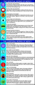 Works of mercy graphic 125x300 - Works-of-mercy-graphic