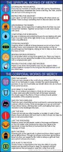 Works of mercy graphic1 1 125x300 - Works of mercy graphic