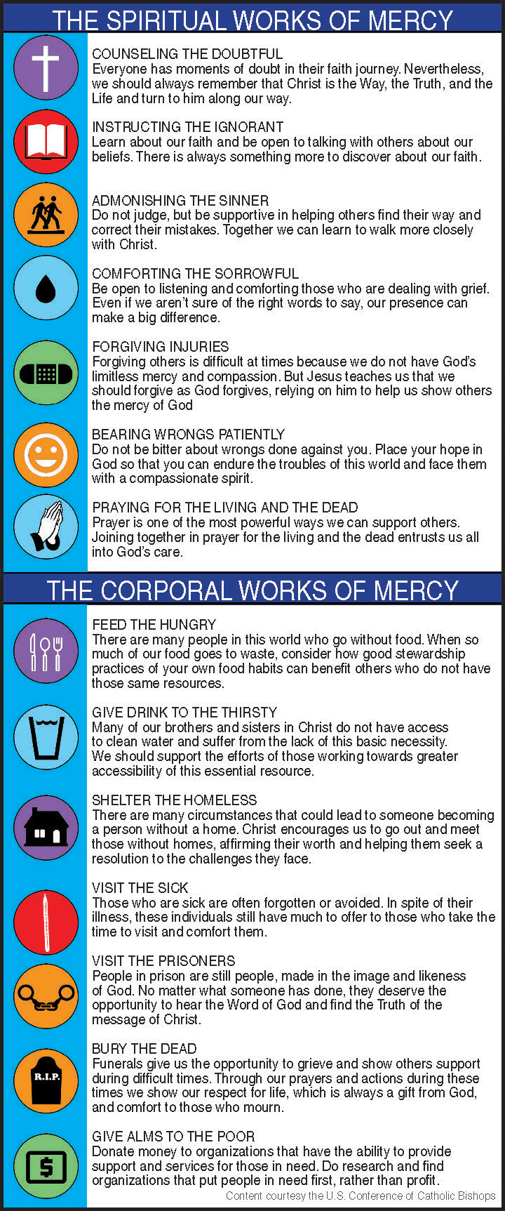 Works of mercy graphic1 1 - The Extraordinary Jubilee of Mercy:  Mercy encountered, mercy extended