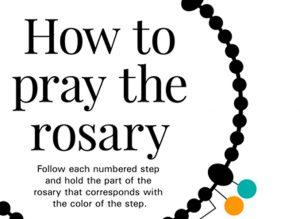 page 16 graphic rosary thumb 300x219 - ROSARY PRAYER